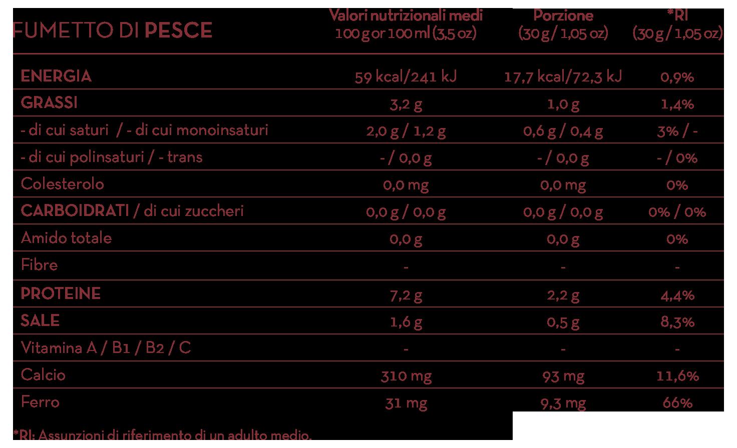 fumetto-pesce-valori-nutrizionali-briante-chef-fumetto-pesce-crostacei-prodotti-cucina-professional-derado-matera-basilicata